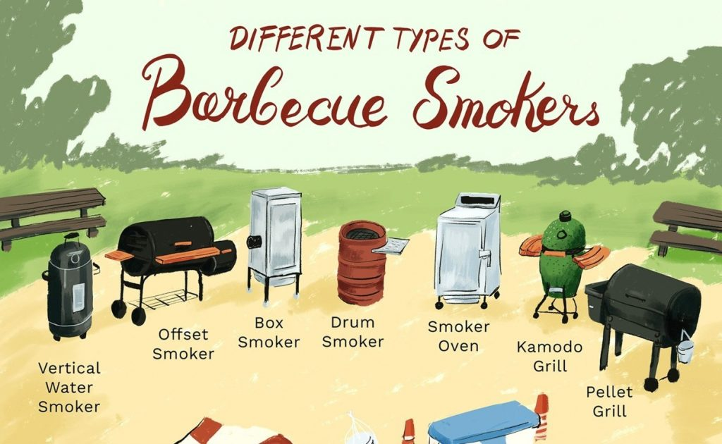 Types of charcoal smokers